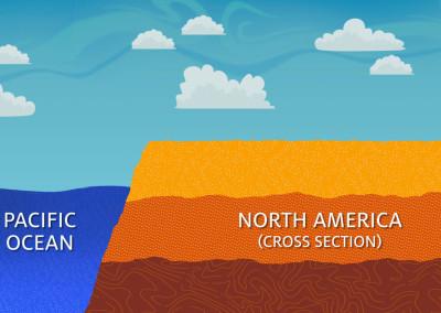 Mt Lemmon Science Tour - Motion Graphics - Basin Range 01