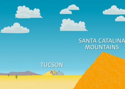 Mt Lemmon Science Tour - Motion Graphics - Basin Range 04