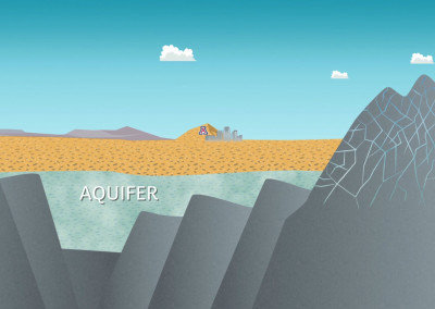Mt Lemmon Science Tour - Motion Graphics - Water Cycle 03